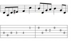 Notation and tab 2 measures